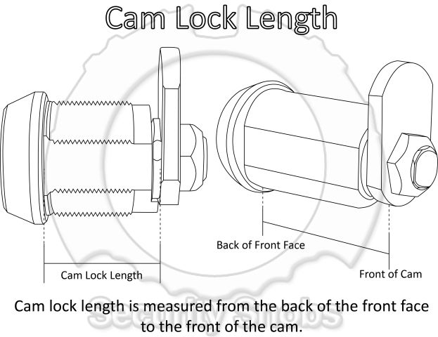 Cam Lock Measuring Guide