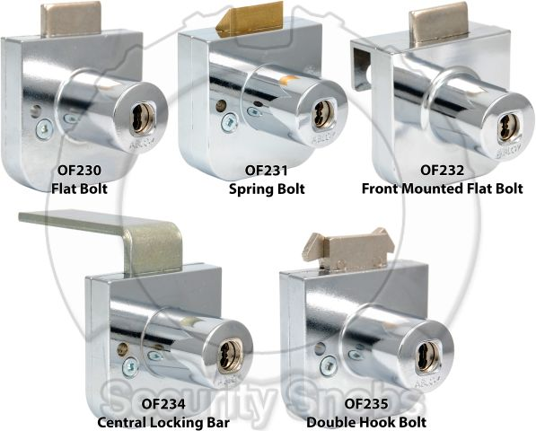 Abloy Furniture Lock Comparison