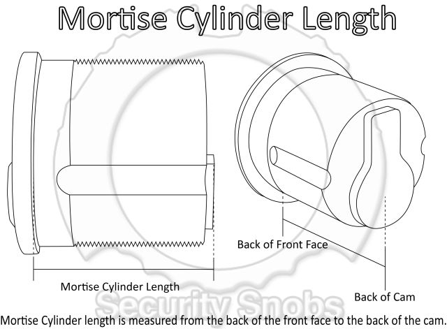 Mortise Cylinder Measuring Guide
