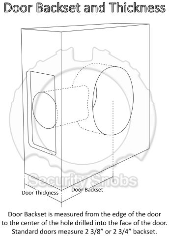 Door Backset/Thickness Guide